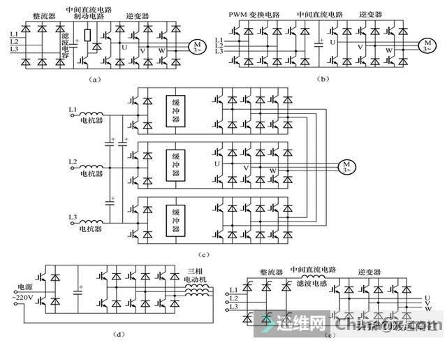 变频器基本结构与问题处理-6.jpg