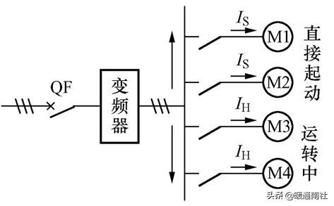 变频器基本结构与问题处理-13.jpg