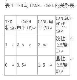 CAN总线接口电路规划注意事项-2.jpg