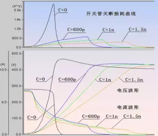 多图解析开关电源中一切缓冲吸收电路-9.jpg