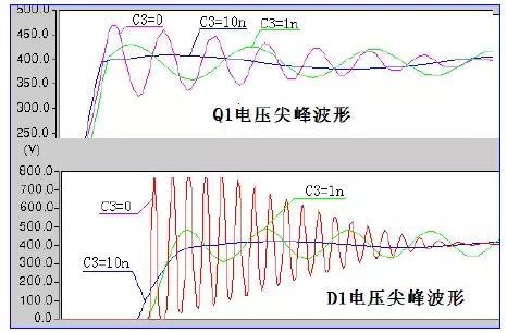 多图解析开关电源中一切缓冲吸收电路-2.jpg