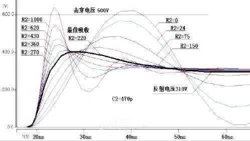 多图解析开关电源中一切缓冲吸收电路-3.jpg