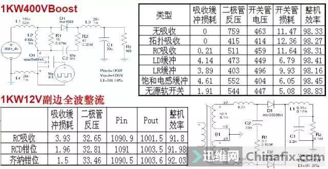 多图解析开关电源中一切缓冲吸收电路-24.jpg