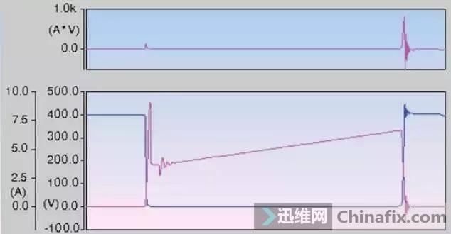 多图解析开关电源中一切缓冲吸收电路-23.jpg