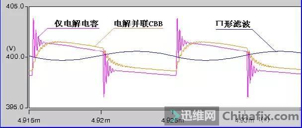 多图解析开关电源中一切缓冲吸收电路-26.jpg
