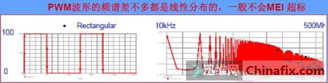 多图解析开关电源中一切缓冲吸收电路-27.jpg