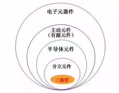多图详解三极管基本知识及电子电路图-1.jpg