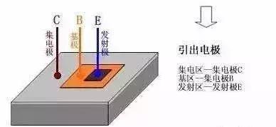 多图详解三极管基本知识及电子电路图-10.jpg