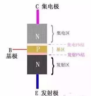 多图详解三极管基本知识及电子电路图-7.jpg