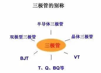 多图详解三极管基本知识及电子电路图-3.jpg