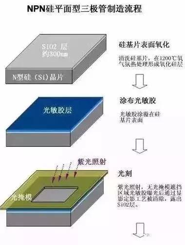 多图详解三极管基本知识及电子电路图-8.jpg