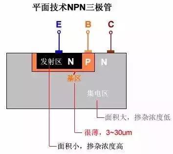 多图详解三极管基本知识及电子电路图-11.jpg