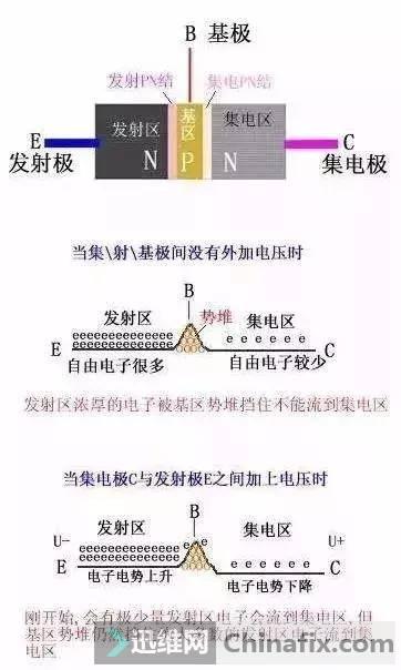 多图详解三极管基本知识及电子电路图-13.jpg