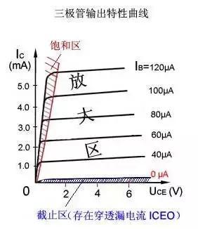 多图详解三极管基本知识及电子电路图-17.jpg