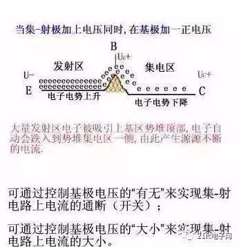多图详解三极管基本知识及电子电路图-14.jpg