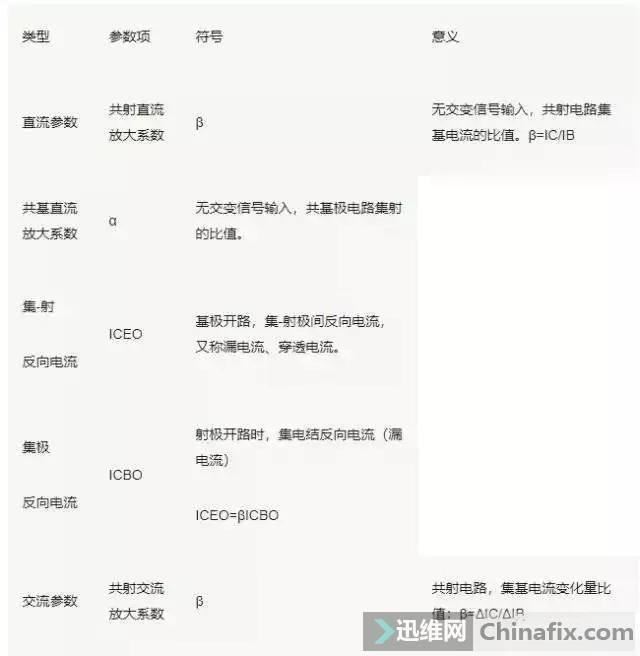 多图详解三极管基本知识及电子电路图-19.jpg