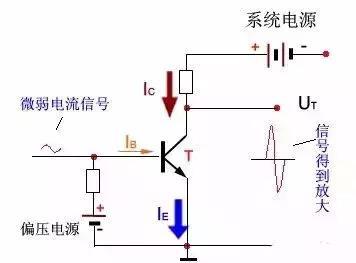 多图详解三极管基本知识及电子电路图-18.jpg
