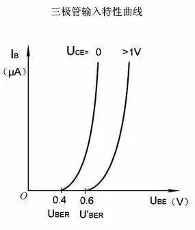 多图详解三极管基本知识及电子电路图-16.jpg