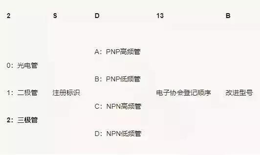 多图详解三极管基本知识及电子电路图-27.jpg
