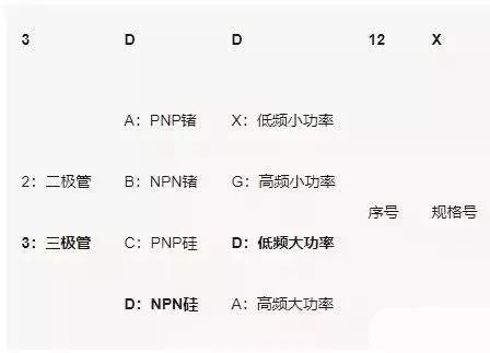 多图详解三极管基本知识及电子电路图-26.jpg