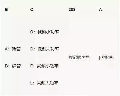 多图详解三极管基本知识及电子电路图-29.jpg