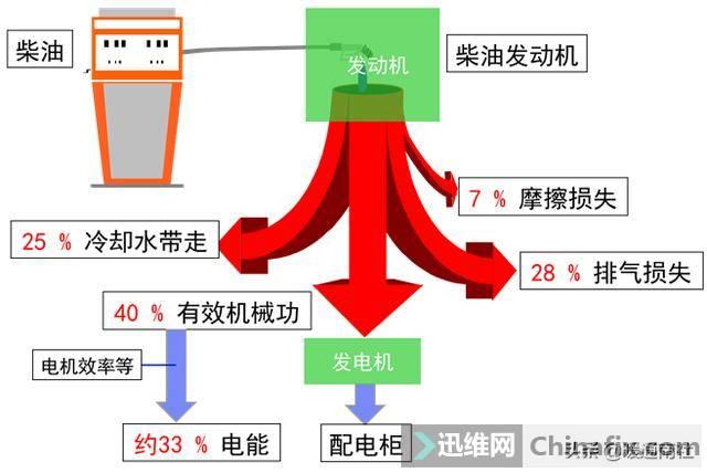 商业建筑柴油发电机与应急照明规划-4.jpg