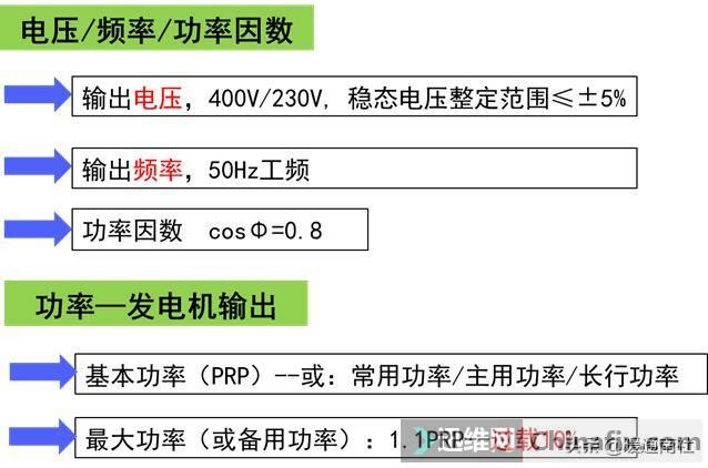 商业建筑柴油发电机与应急照明规划-5.jpg