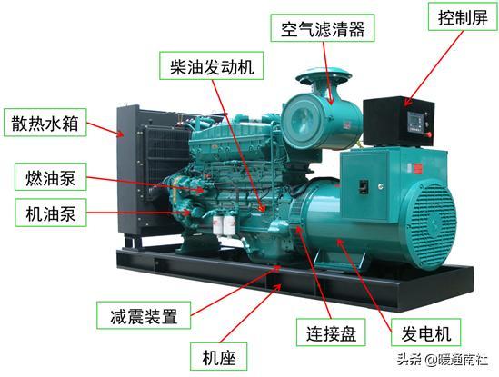 商业建筑柴油发电机与应急照明规划-2.jpg