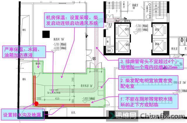 商业建筑柴油发电机与应急照明规划-13.jpg