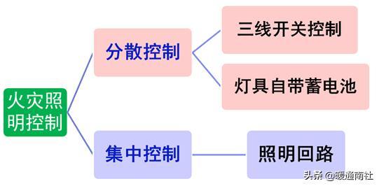 商业建筑柴油发电机与应急照明规划-19.jpg