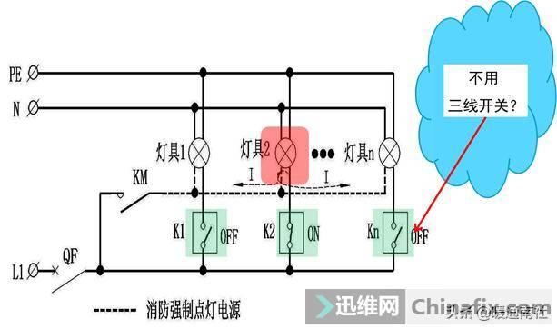 商业建筑柴油发电机与应急照明规划-21.jpg