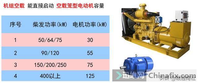 商业建筑柴油发电机与应急照明规划-15.jpg