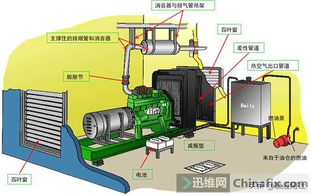 商业建筑柴油发电机与应急照明规划-17.jpg