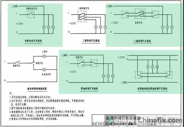 商业建筑柴油发电机与应急照明规划-22.jpg