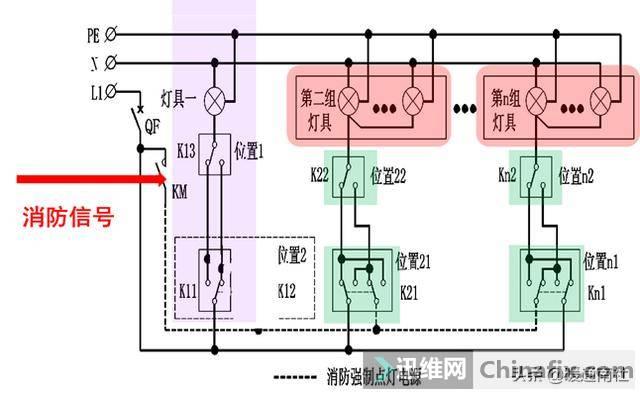 商业建筑柴油发电机与应急照明规划-24.jpg