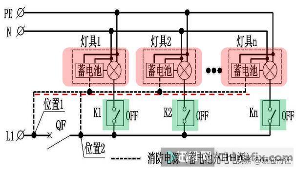 商业建筑柴油发电机与应急照明规划-25.jpg