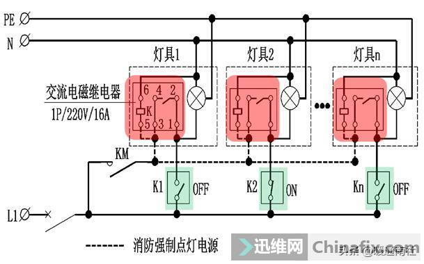 商业建筑柴油发电机与应急照明规划-23.jpg