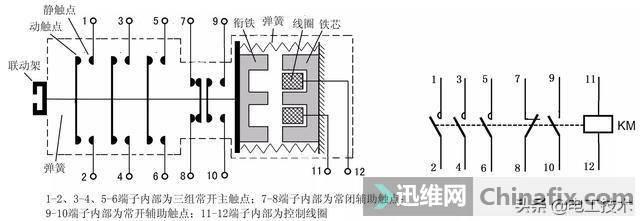 电工必备:交流接触器,继电器的知识你了解多少?非常值得收藏-1.jpg