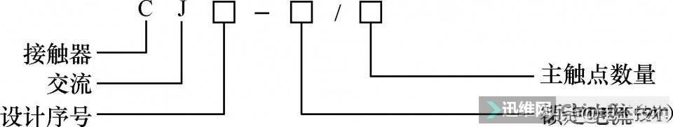 电工必备:交流接触器,继电器的知识你了解多少?非常值得收藏-7.jpg