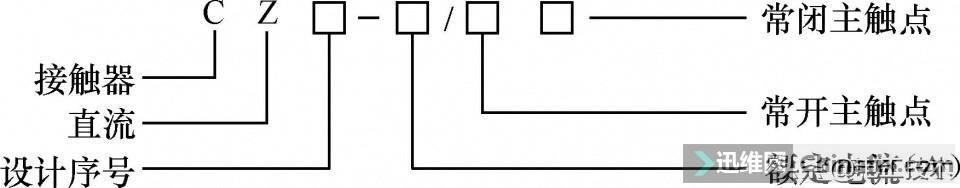 电工必备:交流接触器,继电器的知识你了解多少?非常值得收藏-12.jpg