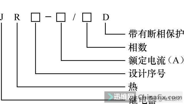 电工必备:交流接触器,继电器的知识你了解多少?非常值得收藏-19.jpg