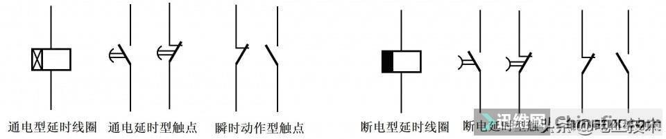 电工必备:交流接触器,继电器的知识你了解多少?非常值得收藏-35.jpg