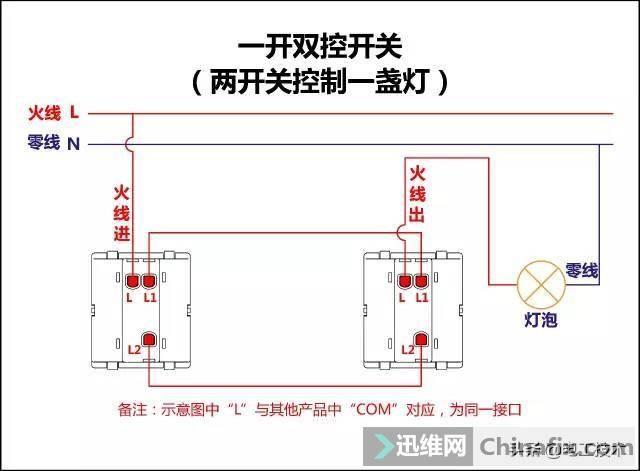 所有开关 电机 断路器 电热偶 电表接线图大全!非常值得收藏-6.jpg