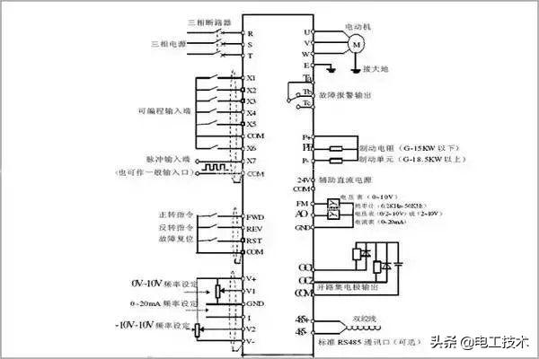 搞懂变频器的原理,外围接线就彻底弄懂了-2.jpg