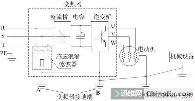 搞懂变频器的原理,外围接线就彻底弄懂了-7.jpg