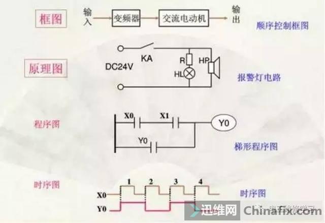 电工基础入门识图以及接线图步骤和方法详细讲解-3.jpg