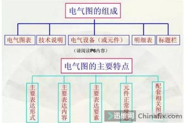 电工基础入门识图以及接线图步骤和方法详细讲解-1.jpg