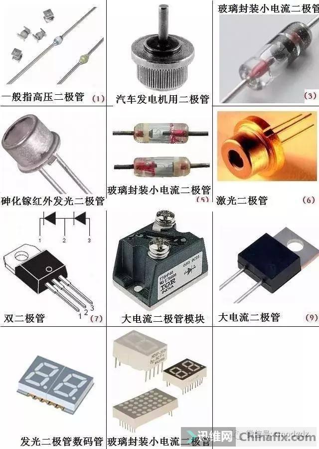 电子元器件图片、名称、符号图形对照,很全面-17.jpg