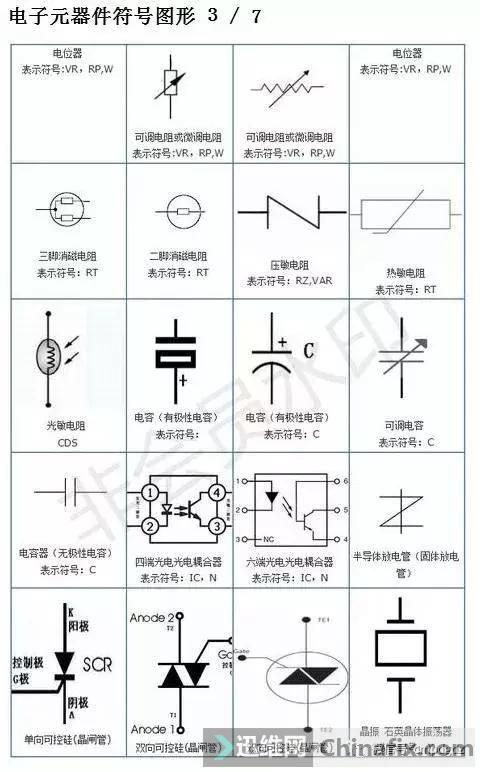 电子元器件图片、名称、符号图形对照,很全面-48.jpg