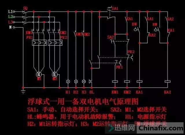 电气小白怎么看电气原理图、接线图及绘图方法-1.jpg